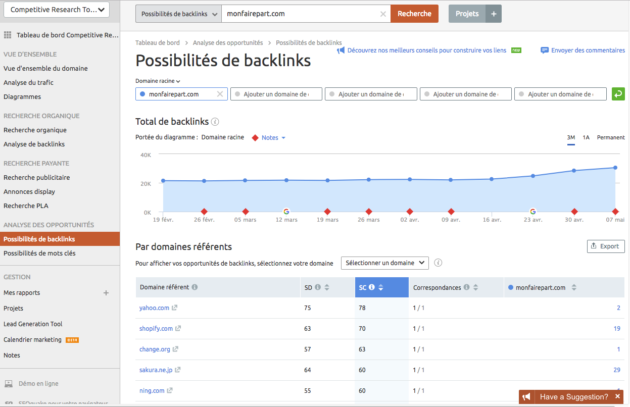 Possibilités de backlinks selon SEMrush