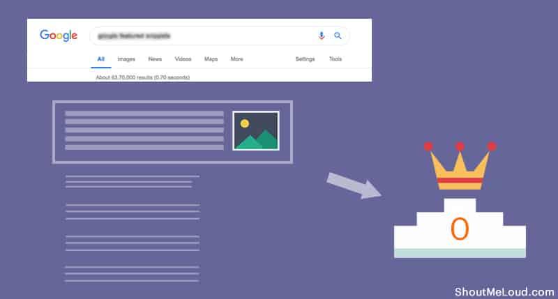 Position zéro de Google : comment l'atteindre ?